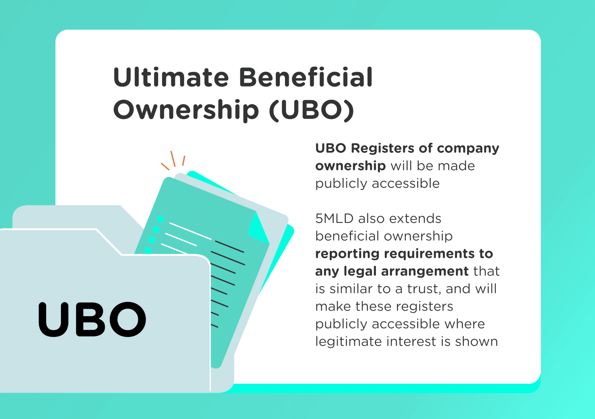 5AMLD UBO Ultimate Beneficial Ownership